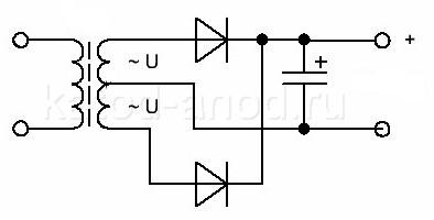 Двухполупериодный выпрямитель с выводом нулевой точки